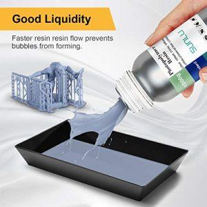 3D Printer Resin SUNLU 3D Rapid Resin LCD UV Curing Resin