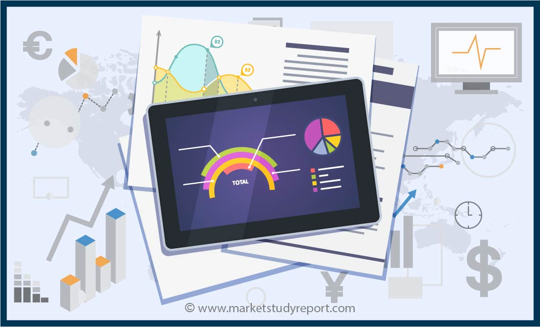 Latest Study explores the 3D Printer Remote Management Platform Industry Market Witness Highest Growth in near future